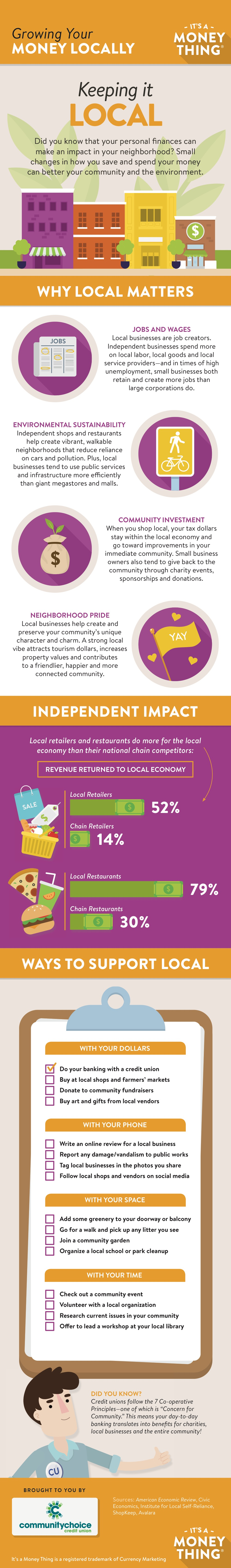 Grow your money locally infographic
