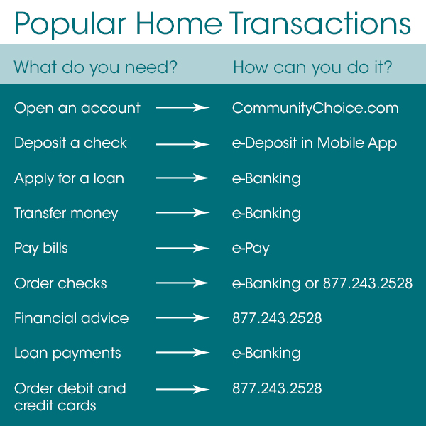 image for Popular Home Transactions blog post